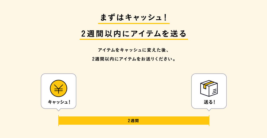 Cash key 03