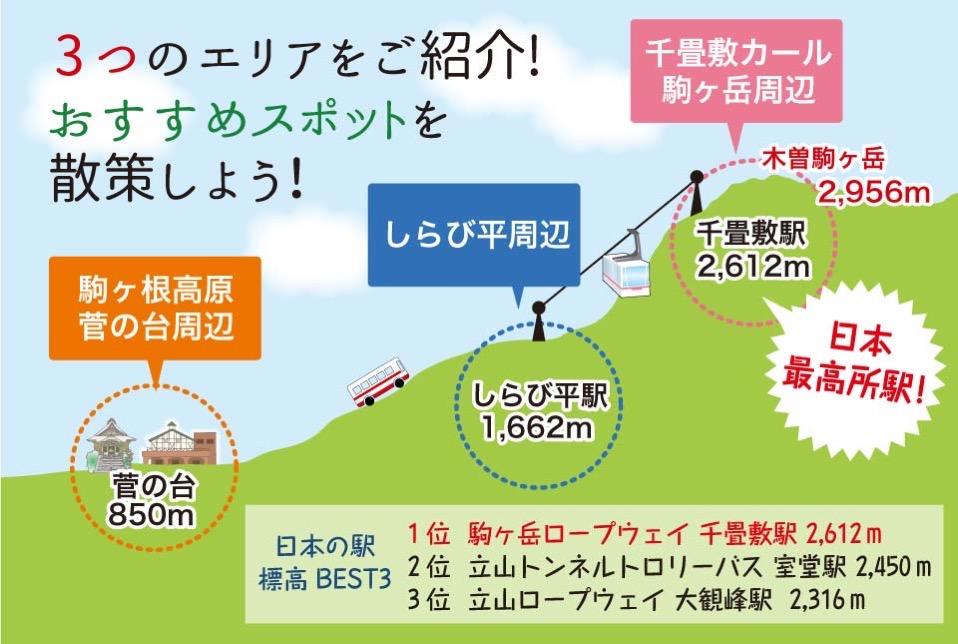 Naganokomagatake2021 aug 1