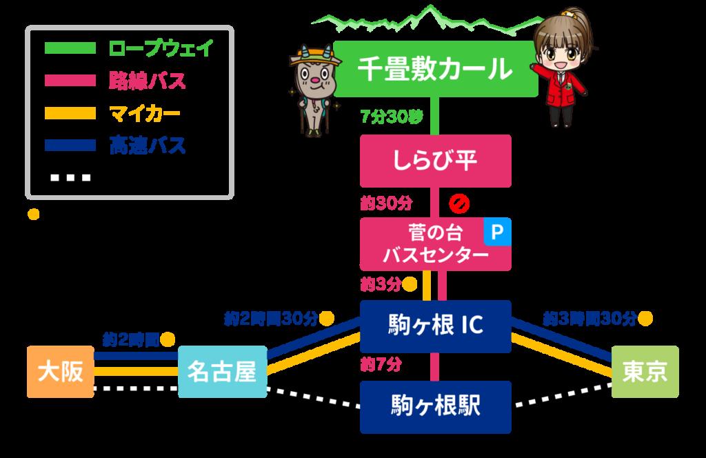 Naganokomagatake2021 aug 5